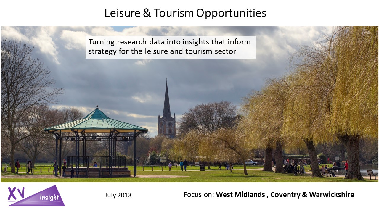 Leisure and Tourism in West Midlands, Coventry and Warwickshire